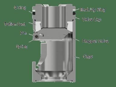 Coil Tubing Float Valve 2_ Keystone Energy