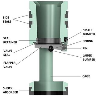 Drill Pipe Flapper Valve _ Model G – Standard _ Keystone Energy