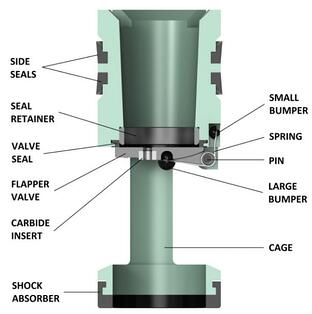 Drill Pipe Flapper Valve _ Model GC – Automatic Fill_ Keystone Energy