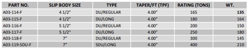 KET DU Type Rotary Slips Table